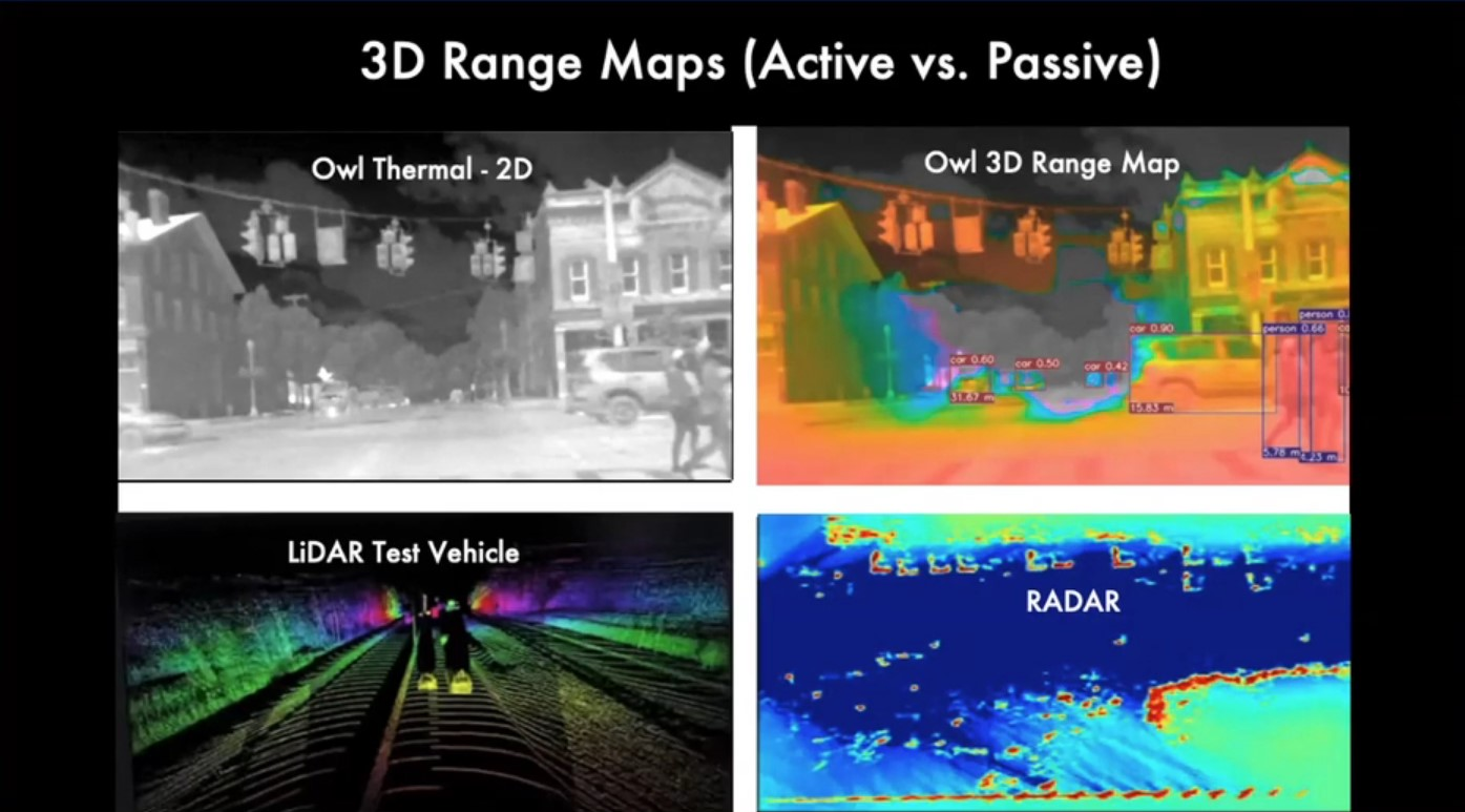 Improving Safety with 3D Thermal Ranging