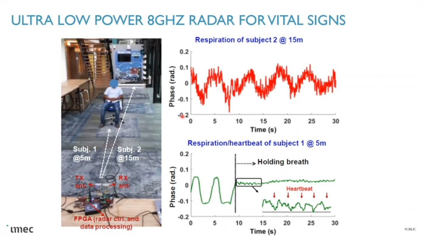 Radar and capacitive sensors for In-cabin monitoring and short range ADAS functions