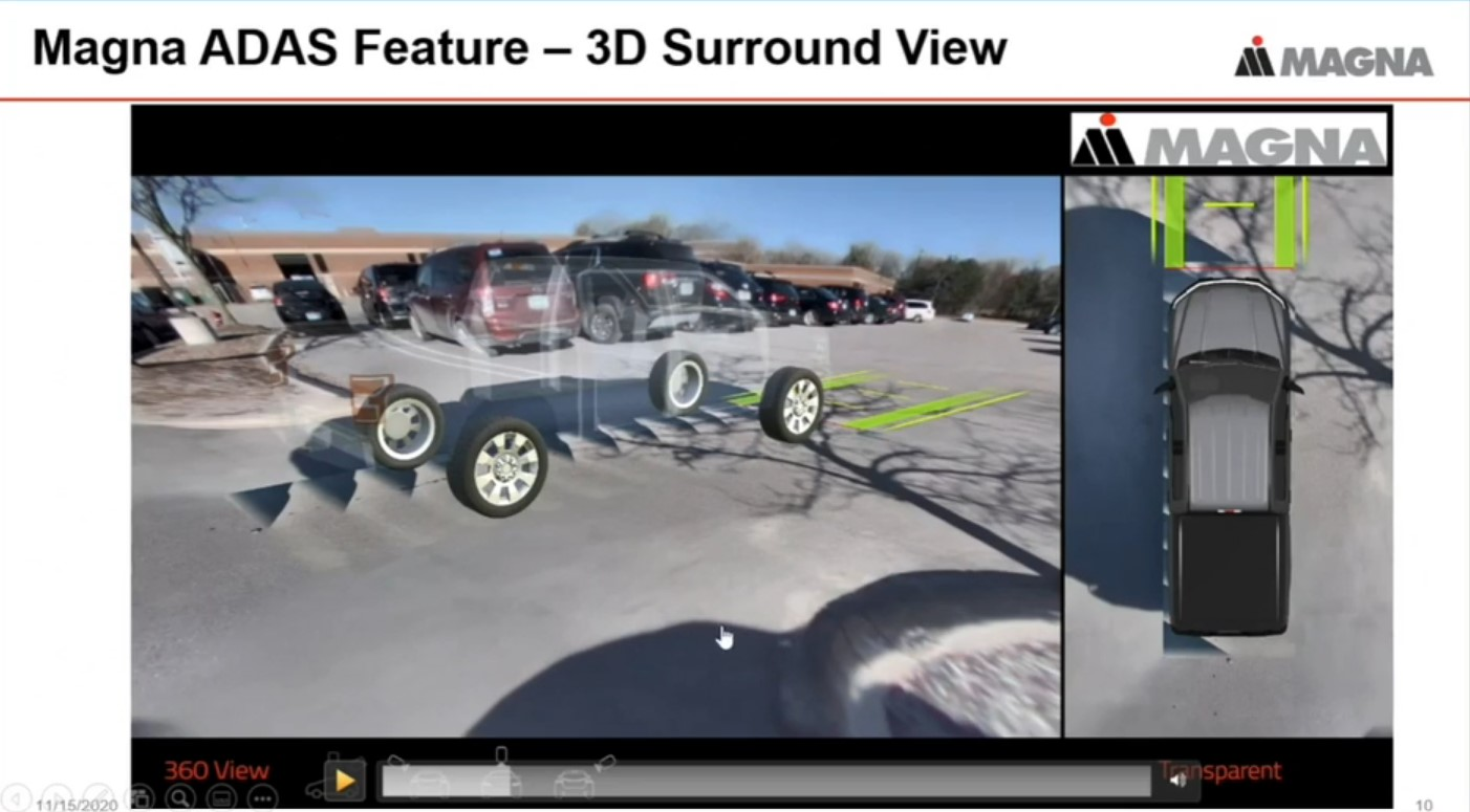 Smart Cameras and Camera System applications and requirements in automotive
