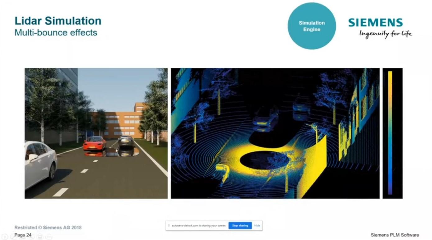 AV/ADAS Critical Scenario Creation via Simulation