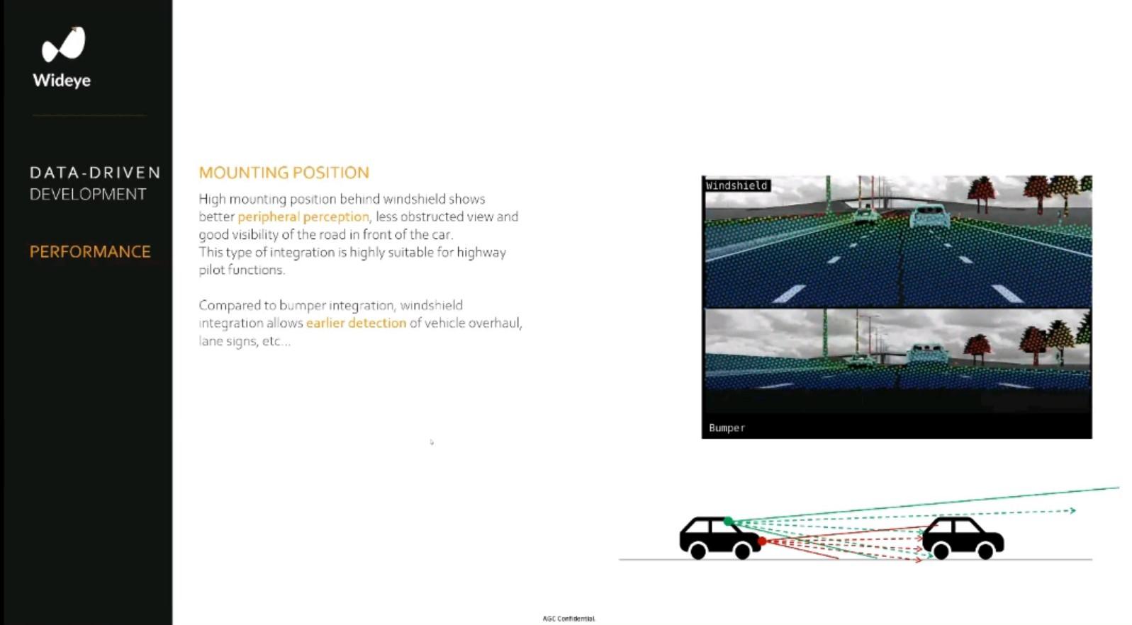 Glass as an enabler to automotive market success for LiDAR sensors