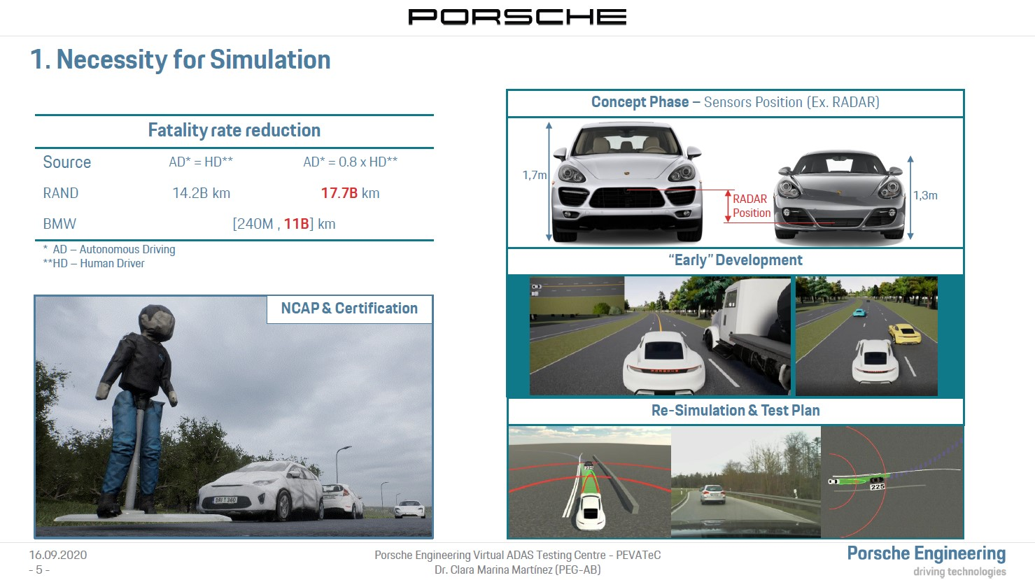 ADAS/AD virtual platform for end-to-end software development and testing