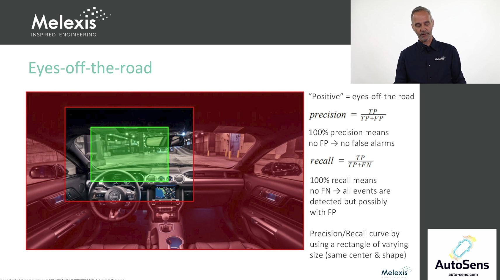 Interior Sensing (Driver and In-cabin Monitoring) with latest Time-of-Flight Technology