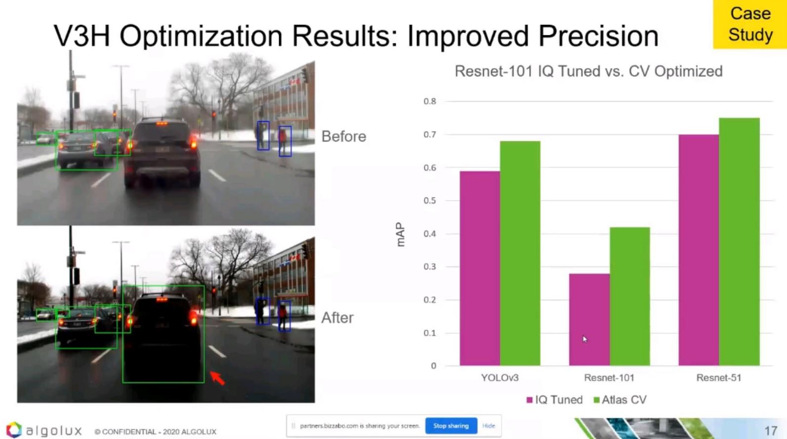 Improving Perception Robustness, a Critical Path to Safer ADAS and Autonomous Vehicles