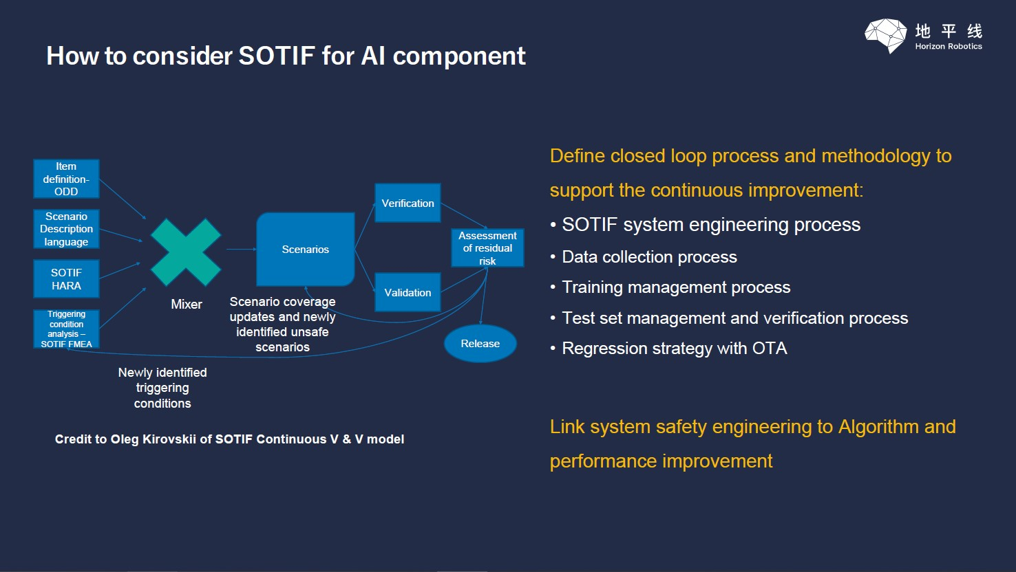 Safety considerations of AI based components for autonomous vehicles