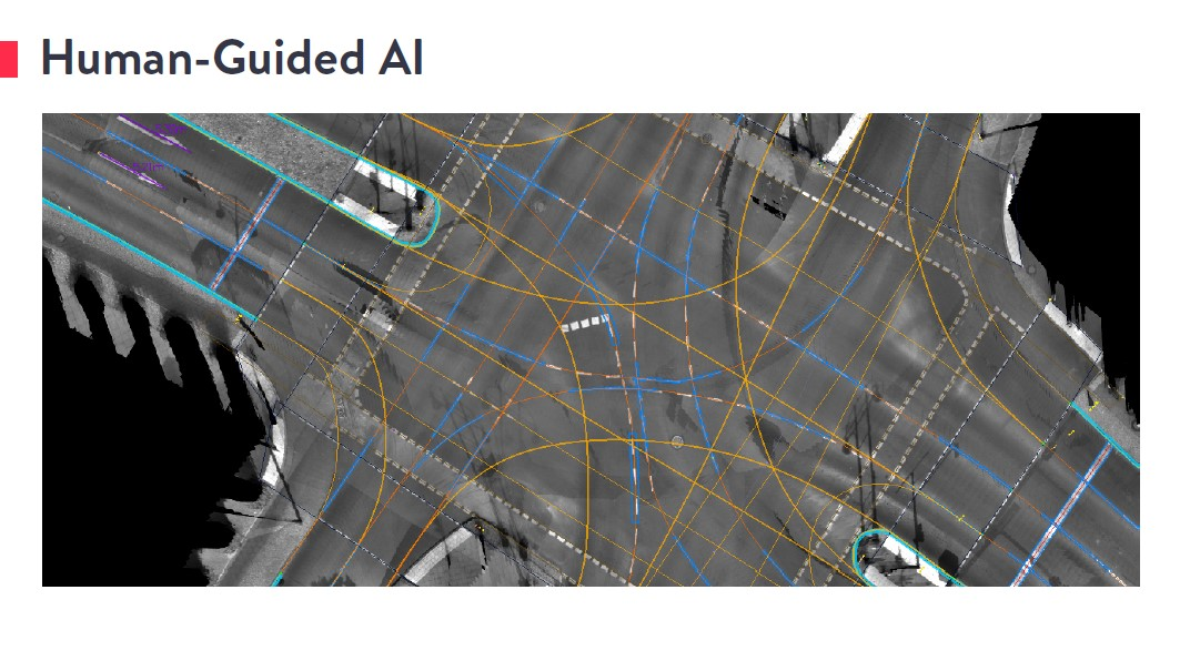 Bringing the Real World into Simulation: Virtual Validation for AV/ADAS features