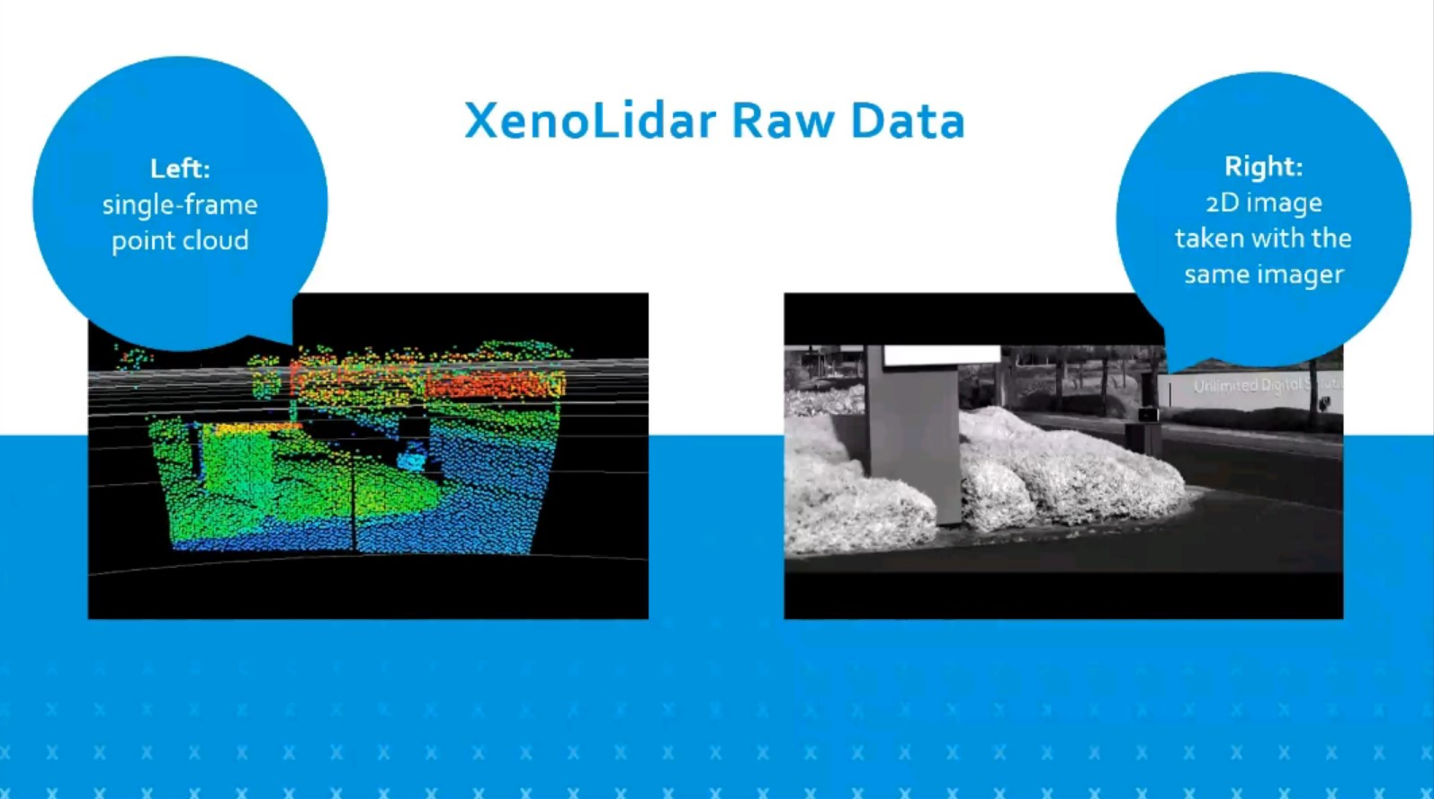 A solid state lidar in action; a demo